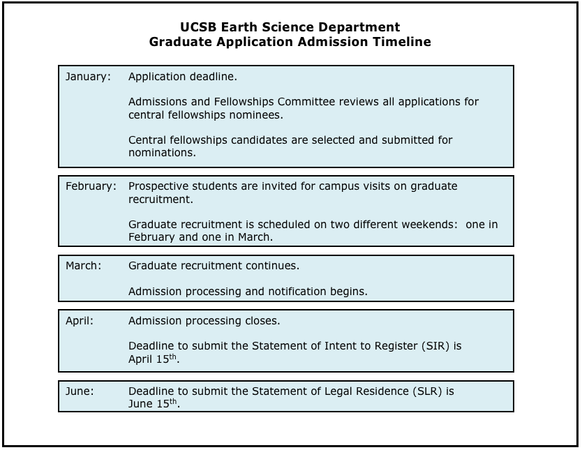 graduate student admissions | earth science - uc santa barbara
